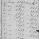 Janówka - indeksy chrztów z lat 1691-1702